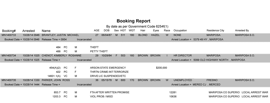 booking-report-10-28-2014