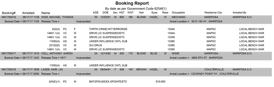 mariposa county booking report for june 17 2017