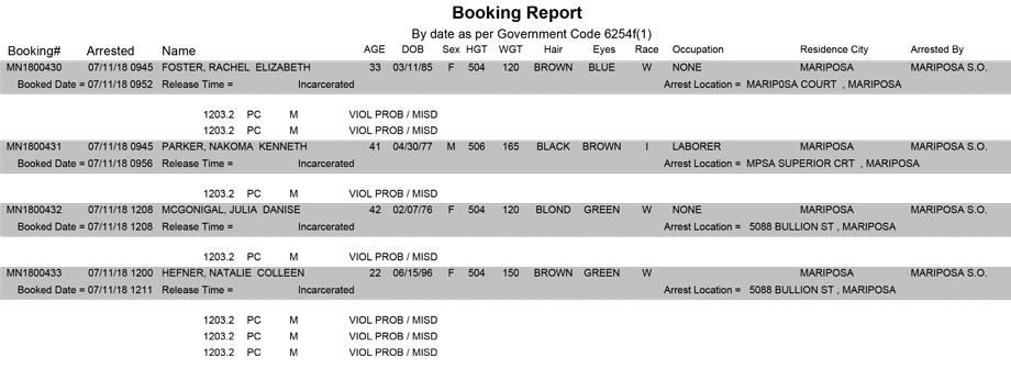 mariposa county booking report for july 11 2018