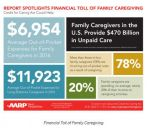 AARP Urges Congress to Pass Much-Needed Federal Tax Credit For Nation's Family Caregivers