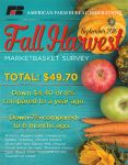 American Farm Bureau Federation's 2016  Fall Harvest Marketbasket Survey Finds Egg, Dairy and Chicken Prices Down, Beef Too