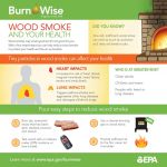 Mariposa County Residents: How Wood Smoke Affects Your Health