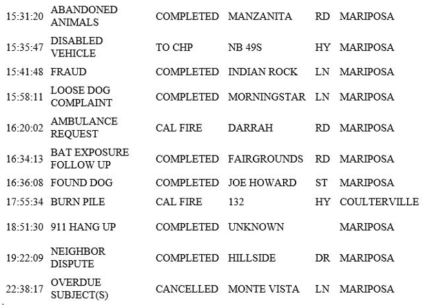 mariposa county booking report for november 6 2018.2