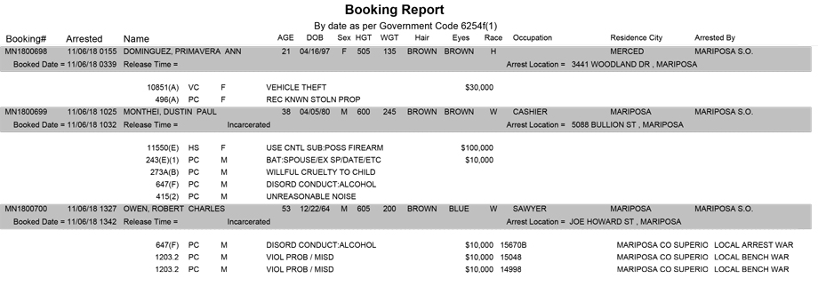 mariposa county booking report for november 6 2018