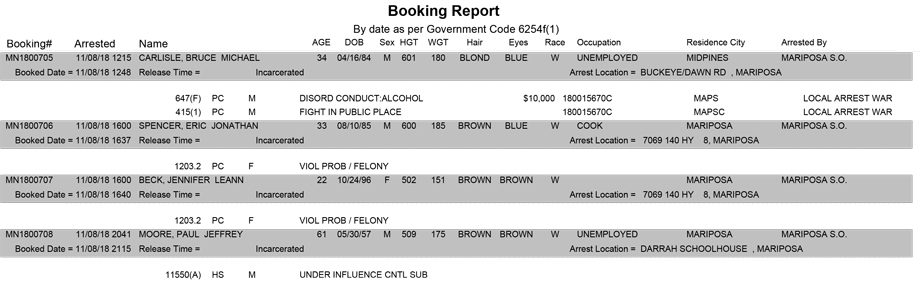 mariposa county booking report for november 8 2018