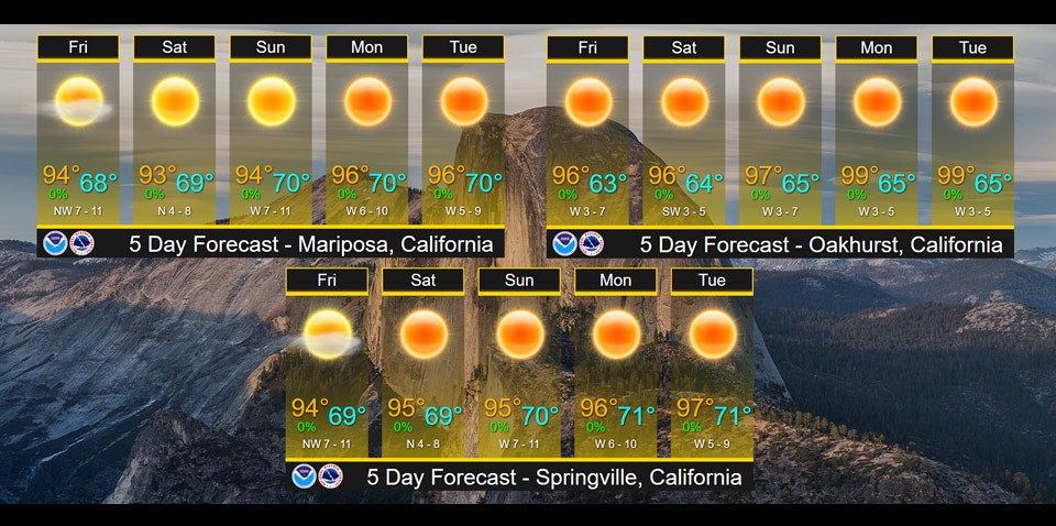 Weather Service Reports Rising Temperatures, Several Degrees Above Normal, for Mariposa, Oakhurst and Yosemite Valley for the Weekend and into Next Week