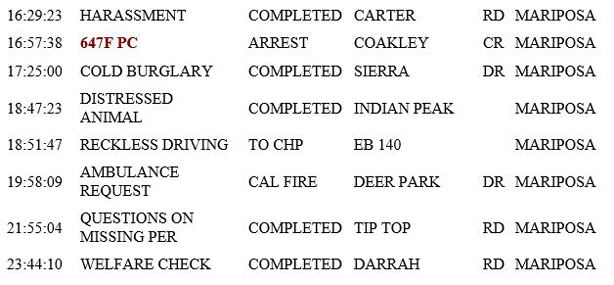 mariposa county booking report for january 11 2019.2