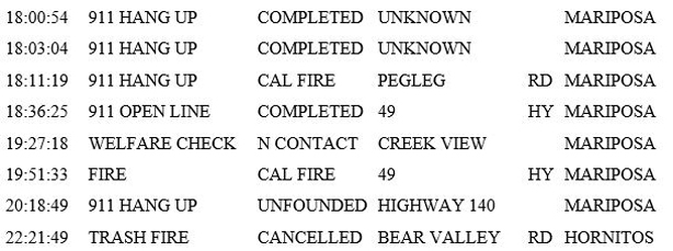 mariposa county booking report for january 12 2019.2