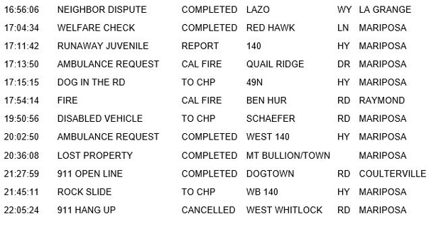 mariposa county booking report for january 9 2019.2