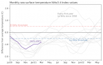 ENSO Blog Team April 2021 Update: La Niña is Hanging On In The Tropical Pacific, But It's Likely A Transition To Neutral Will Occur In The Next Month Or So