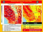 Weather Service Reports Locations in Mariposa County and Madera County Have Potential Heat Risks Today that are High Risk for Much of the Population